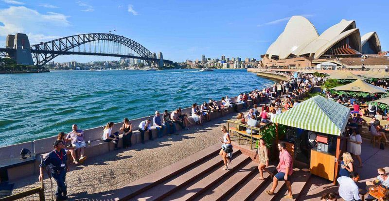 3 Popular Attractions Pass (Adult)  – Sydney